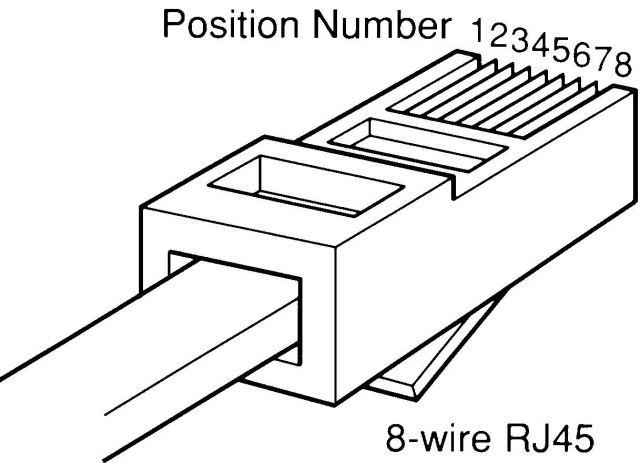 rj45 plug positions